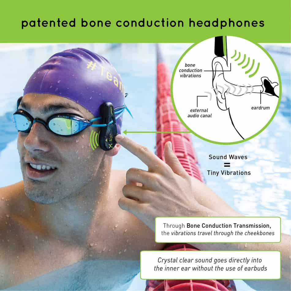Finis Duo Underwater headphones